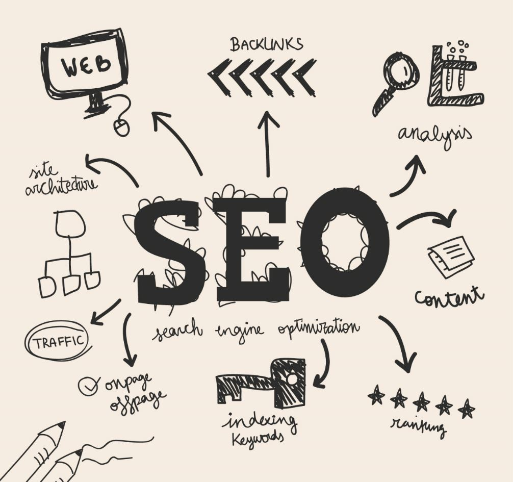 Search Engine Optimisation Derry Northern Ireland